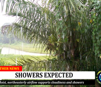 Showers expected
